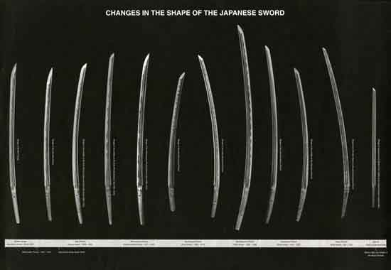 Japanese sword evolution